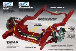 Suspension Systems - 1967 1968 1969  Camaro/Firebird Front Subframe